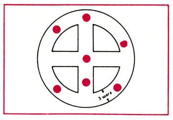 Рис. 1 Заколдованный круг