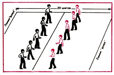 Рис. 2 Геогграфическая игра