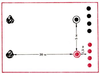 Рис. 5 Метание в цель