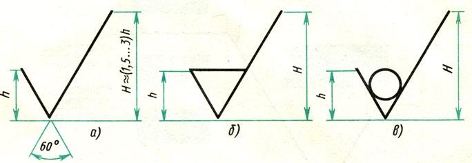 Что такое шероховатость поверхности детали