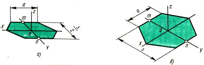 Треугольник в диметрической проекции