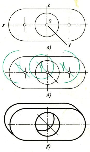Как сделать изображение в форме круга