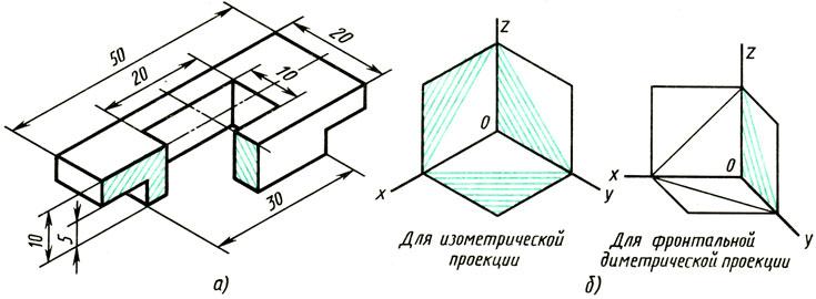 Рис. 106. Разрезы в аксонометрических проекциях
