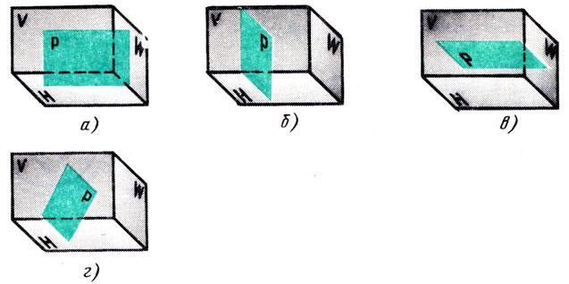 1988 техническое вышнепольский черчение