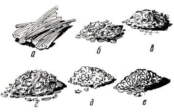 Рис. 12. Виды макаронных изделий: а - макароны, 6 - лапша, в - вермишель, г - рожки, д - звездочки, е - ушки