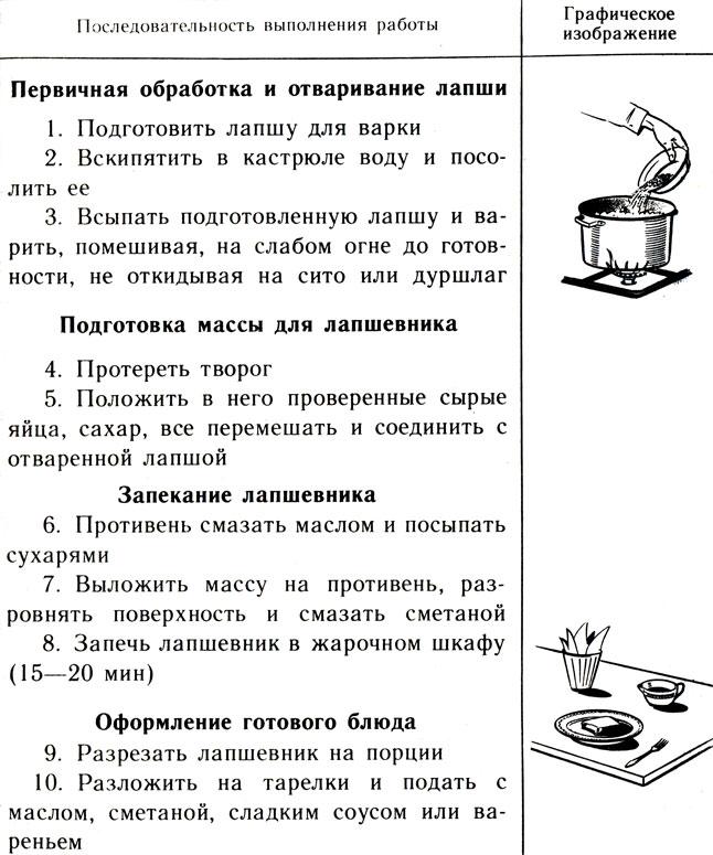 Приготовление и оформление каш и гарниров из круп и риса, простых ... | 775x646