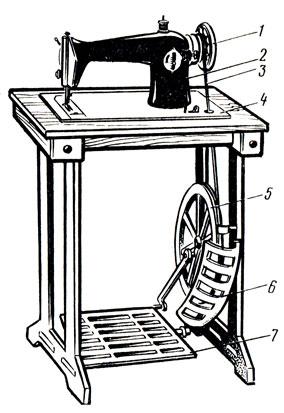 Пусковое устройство своими руками: советы и рекомендации ...