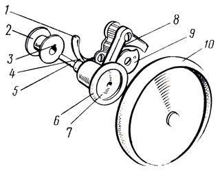 Рис. 38. Устройство моталки: 1 - язычок защелки, 2 - шпулька, 3 - паз шпульки, 4 - штифт, 5 - шпиндель, 6 - резиновое колесо, 7 - шкив моталки, 8 - рычаг, 9 - защелка, 10 - маховое колесо