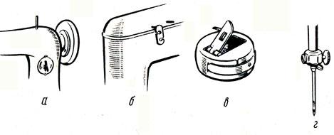 Рис. 43. Примеры соединения деталей: а - катушечного стержня с рукавом машины, б - верхнего нитенаправителя с рукавом машины 100 клПМЗ, в - соединение защелки с корпусом шпульного колпачка, г - соединение иглодержателя с игловодителем