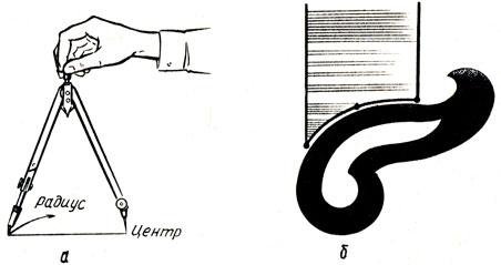 Рис. 44. Приемы работы чертежными инструментами