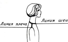 Рис. 48. Расположение линии ворота на фигуре