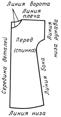 Рис. 49. Линии чертежа сорочки