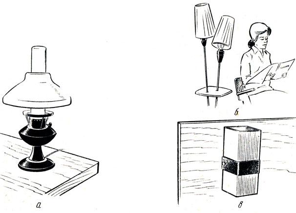 Рис. 68. Светильники местного освещения: а - настольный, 6 - напольный, в - настенный