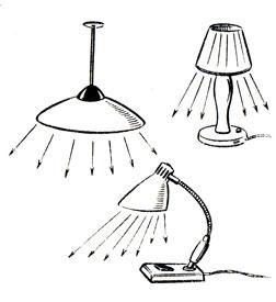 Рис. 71. Светильники направленного света