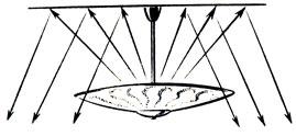 Рис. 72. Светильник отраженного света