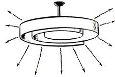 Рис. 73. Светильник рассеянного света