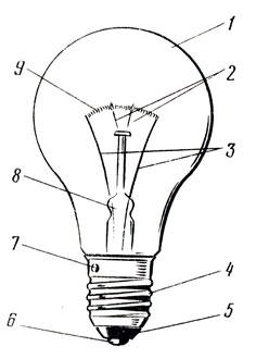 Рис. 78. Электрическая лампа