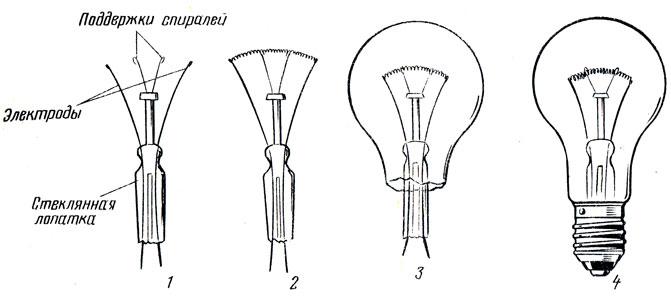 Рис. 79. Последовательность сборки лампы