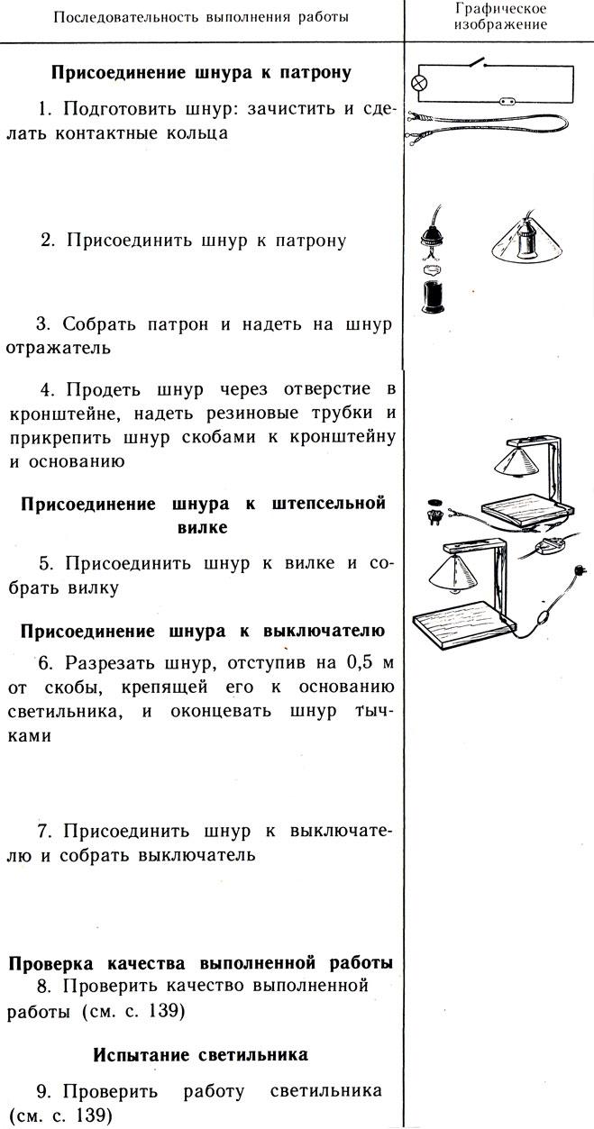 инструкция к пылесосу чайка 10 м