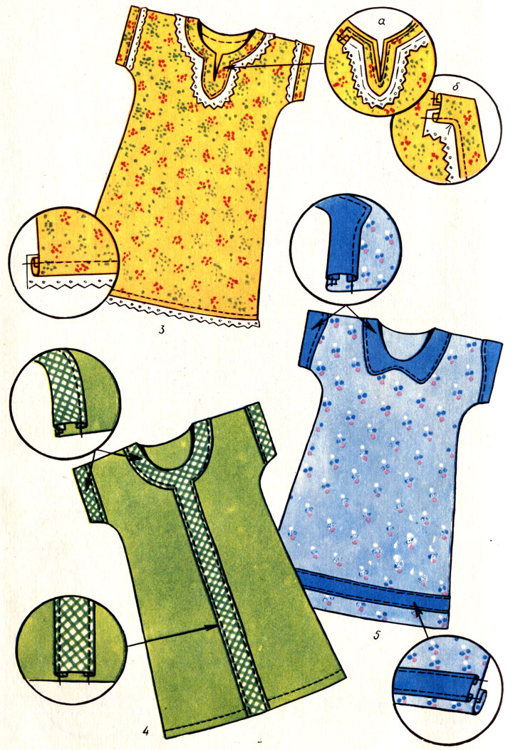 Таблица 10. Образцы сорочек для самостоятельного изготовления (продолжение)