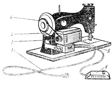 Рис. 18. Швейная машина с электрическим приводом: А - шнур с вилкой; 2 - шкив электродвигателя; 3 - ремень; 4 - шкив махового колеса; 5 - электродвигатель; 6 - пускорегулирующая педаль