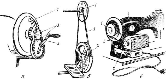 Приводы швейных машин: а