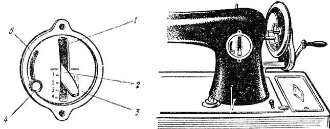 Рис. 22. Регулятор строчки машины 2-М класса ПМЗ: 1 - центральная прорезь; 2 - рычаг регулятора; 3 - шкала с делениями) 4 - винт, фиксирующий положение рычага реглятора; 5 - боковая прорезы