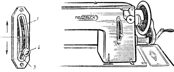 Рис. 23. Регулятор строчки машины 100-го класса ПМЗ: 1 - прорезь; 2 - рычаг регулятора строчки; 3 - шкала с делениями