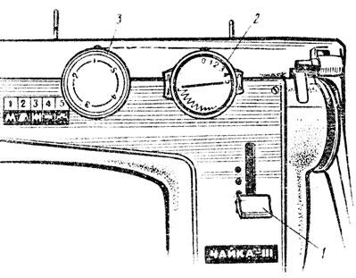 Рис. 24. Регуляторы строчки машины
