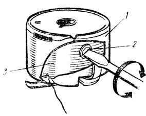 Рис. 26. Шпульный колпачок: 1 - корпус; 2 - винт; 3 - пружина натяжения