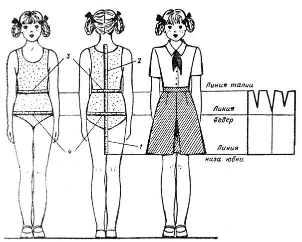 Мерки для платья и юбки