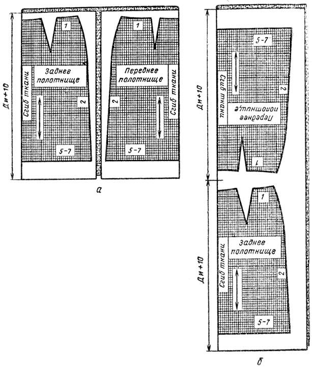 Рис. 32. Раскладка выкройки прямой юбки на широкой (а) и узкой (б) ткани