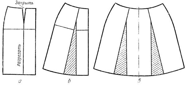 Фото моделирования юбки