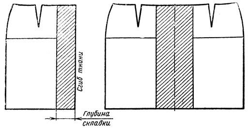 Выкройка юбки с двумя складками спереди