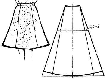 Конические юбки рисунок