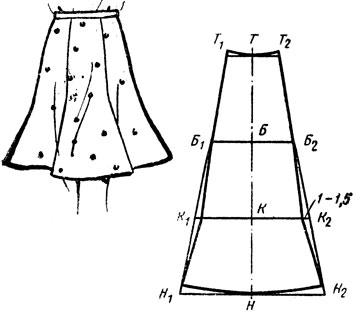 Как сшить клиньевую юбку 6 клиньев