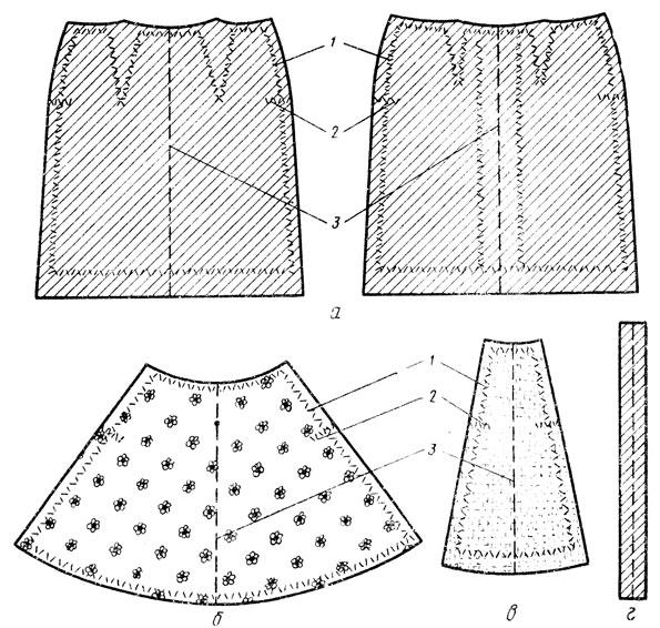 Рис. 48. Детали кроя юбки с проложенными на них контурными (1), контрольными (3) линиями и марочками (2): а - прямая юбка; б - коническая; в - клиньевая; г - пояс