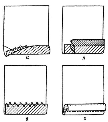 Боковые срезы на юбке