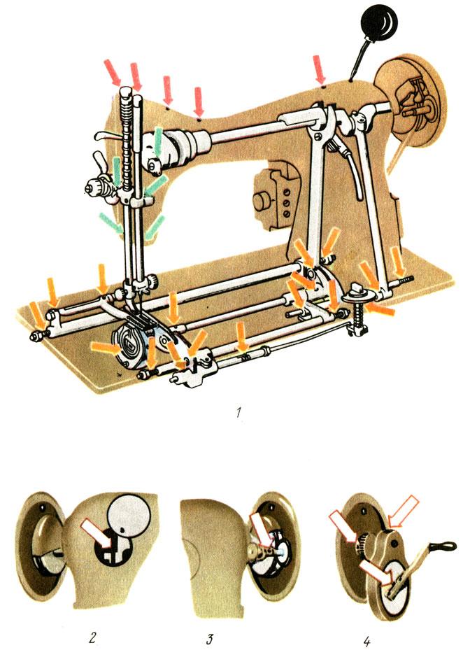 При заправке верхней нитки ее пропускают между шайбами натяжения регулятора