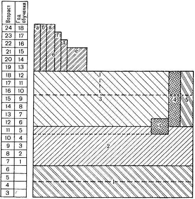 Схема системы народного
